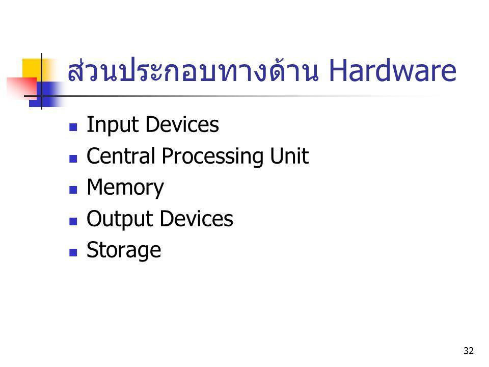ส่วนประกอบทางด้าน Hardware