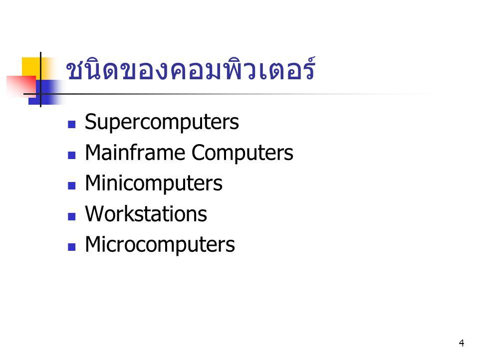 ชนิดของคอมพิวเตอร์ Supercomputers Mainframe Computers Minicomputers