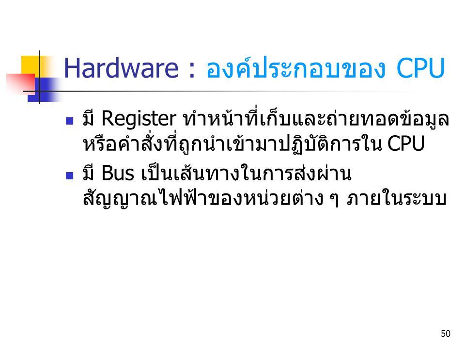 Hardware : องค์ประกอบของ CPU