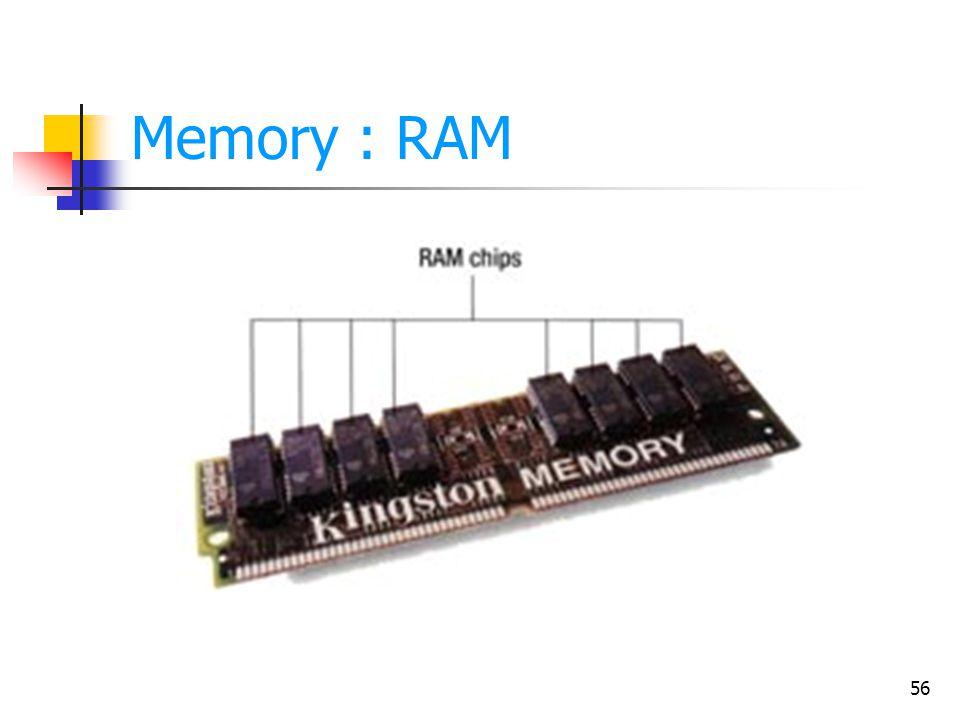 Memory : RAM