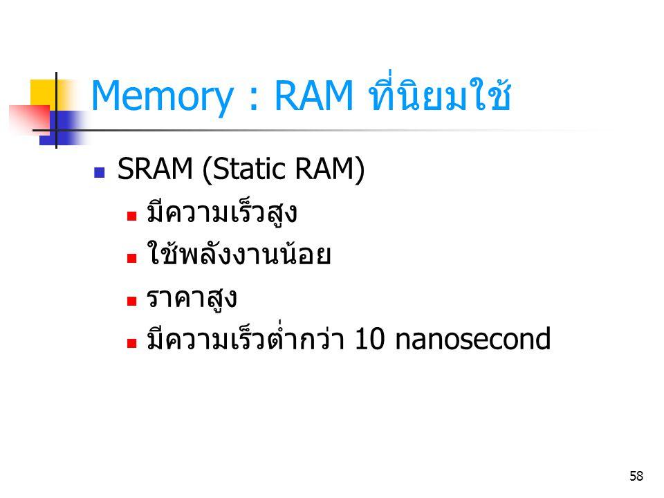 Memory : RAM ที่นิยมใช้