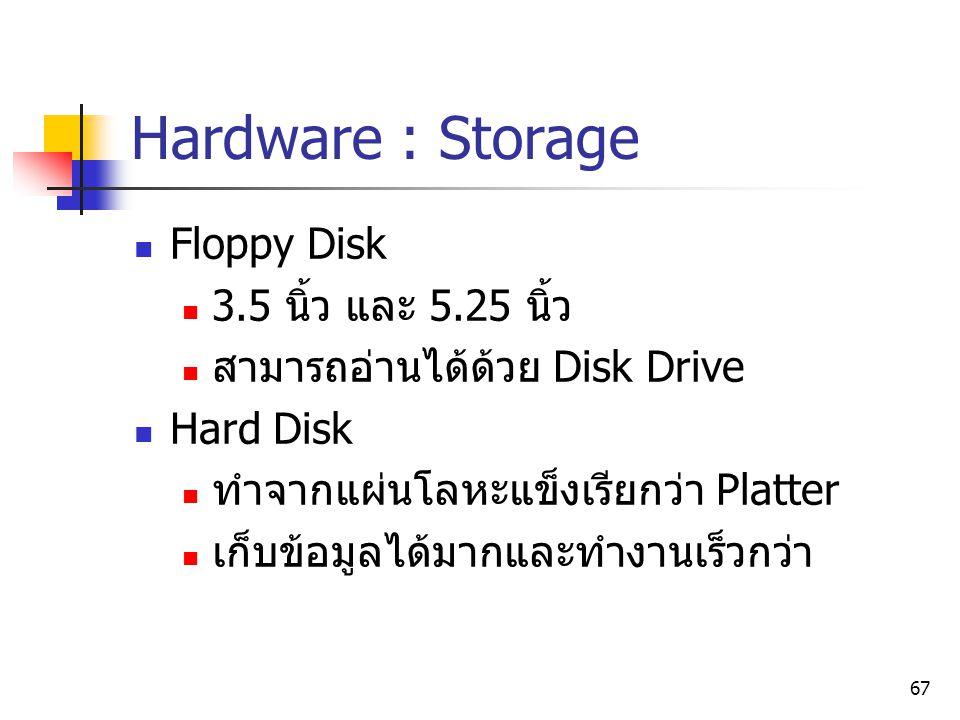 Hardware : Storage Floppy Disk 3.5 นิ้ว และ 5.25 นิ้ว