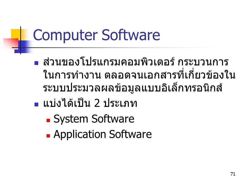 Computer Software ส่วนของโปรแกรมคอมพิวเตอร์ กระบวนการในการทำงาน ตลอดจนเอกสารที่เกี่ยวข้องในระบบประมวลผลข้อมูลแบบอิเล็กทรอนิกส์