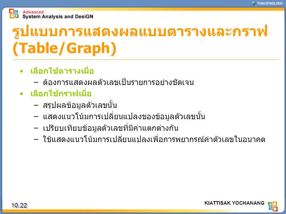 รูปแบบการแสดงผลแบบตารางและกราฟ (Table/Graph)