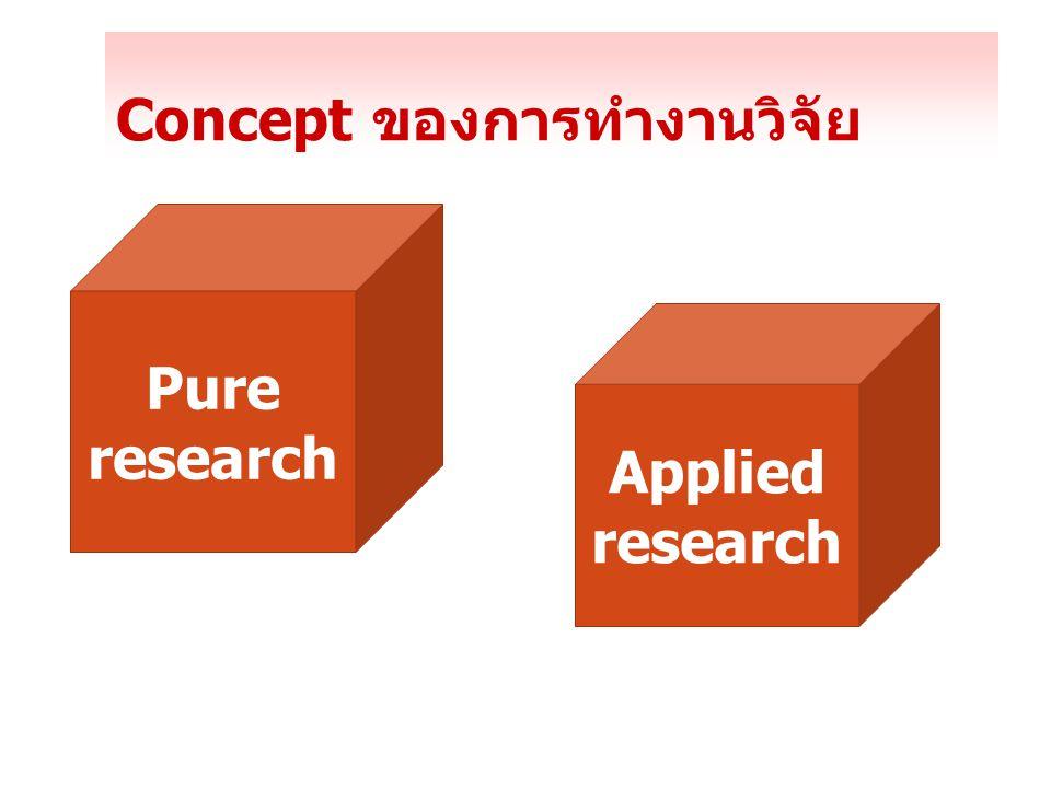 Concept ของการทำงานวิจัย