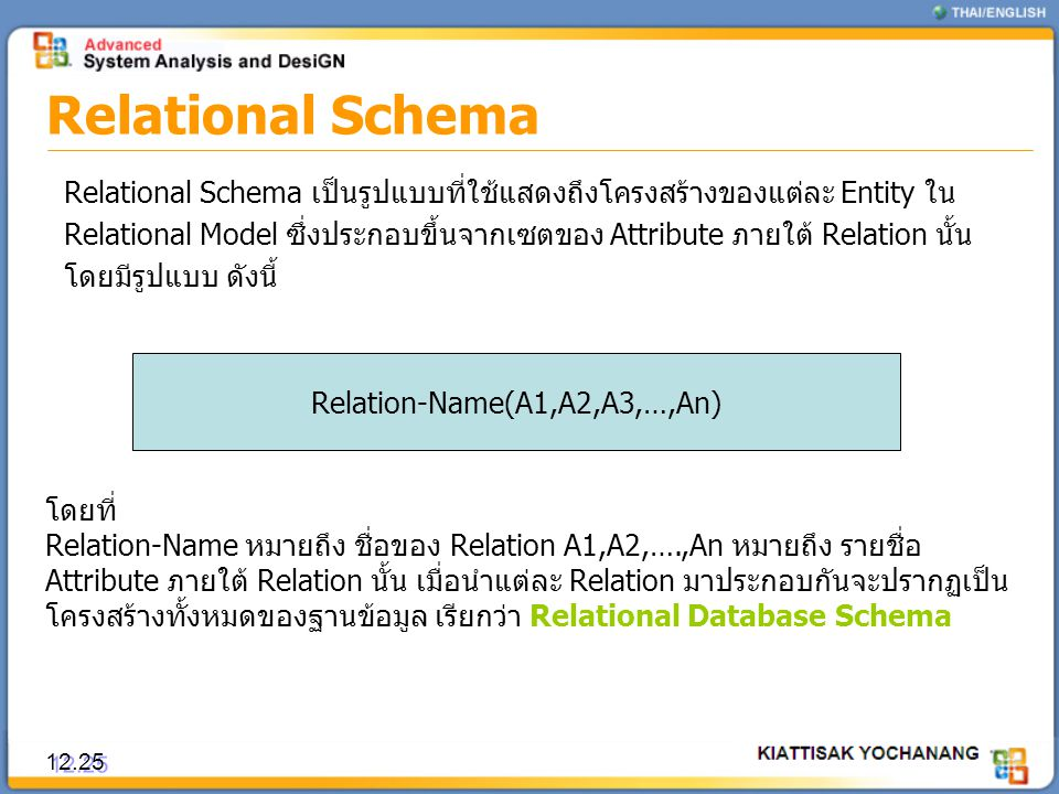 Relation-Name(A1,A2,A3,…,An)