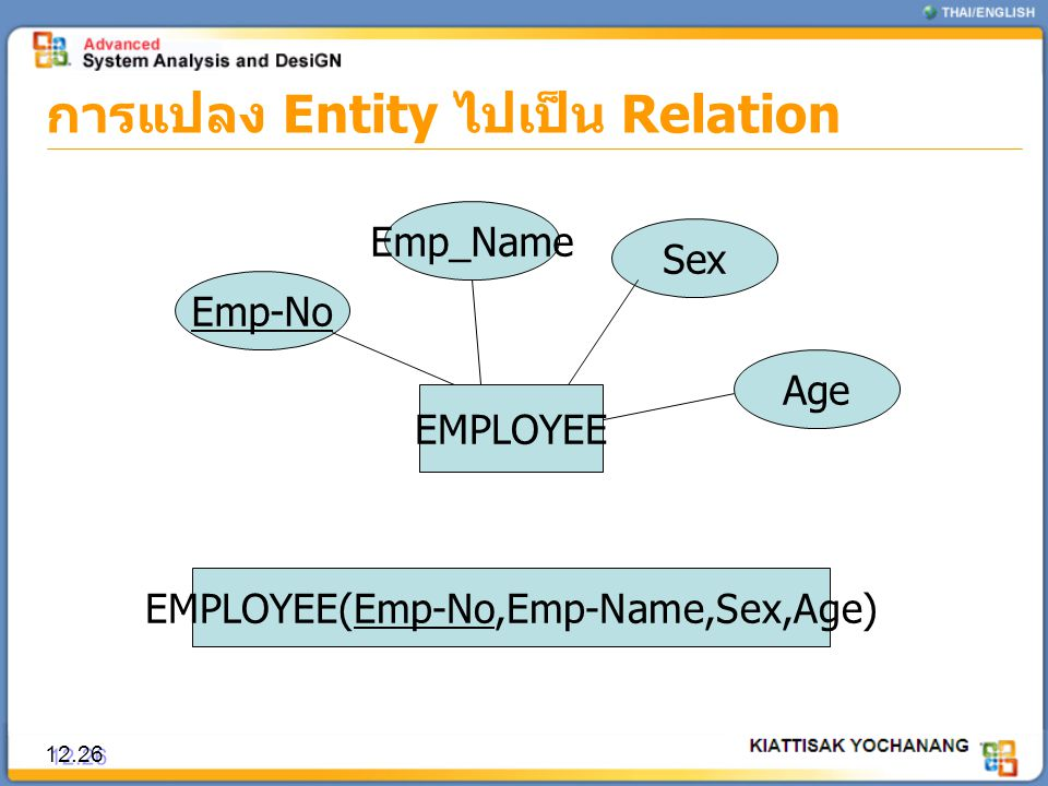 EMPLOYEE(Emp-No,Emp-Name,Sex,Age)