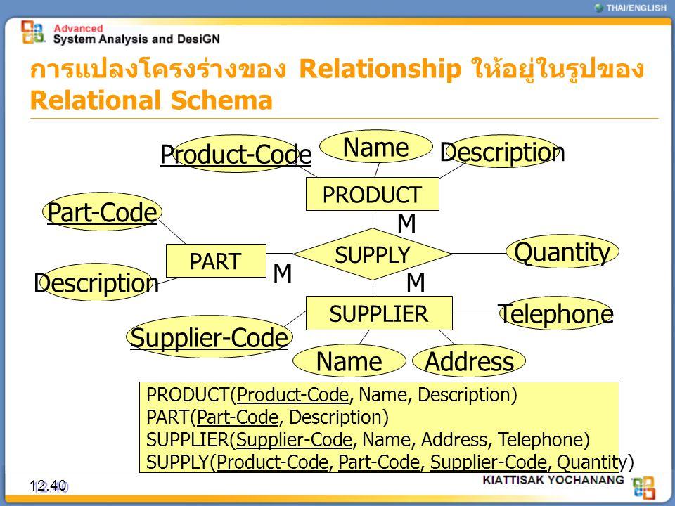 การแปลงโครงร่างของ Relationship ให้อยู่ในรูปของ Relational Schema