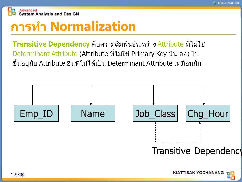 การทำ Normalization Emp_ID Name Job_Class Chg_Hour