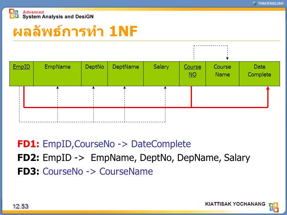 ผลลัพธ์การทำ 1NF FD1: EmpID,CourseNo -> DateComplete