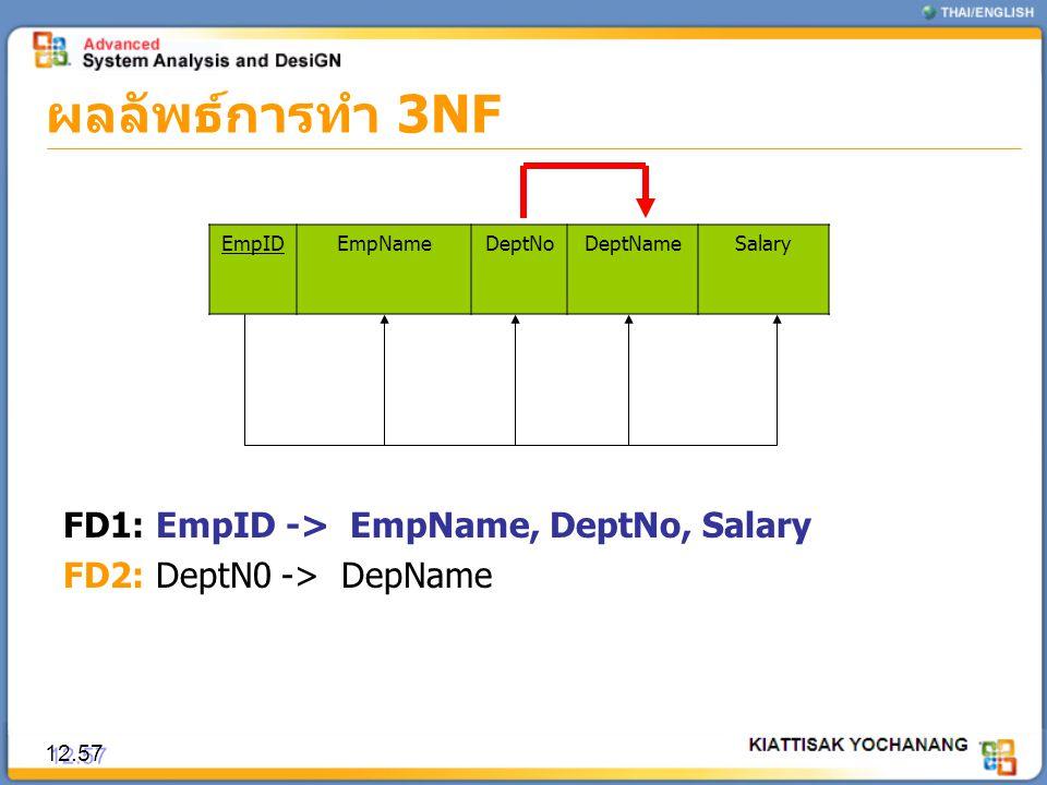 ผลลัพธ์การทำ 3NF FD1: EmpID -> EmpName, DeptNo, Salary