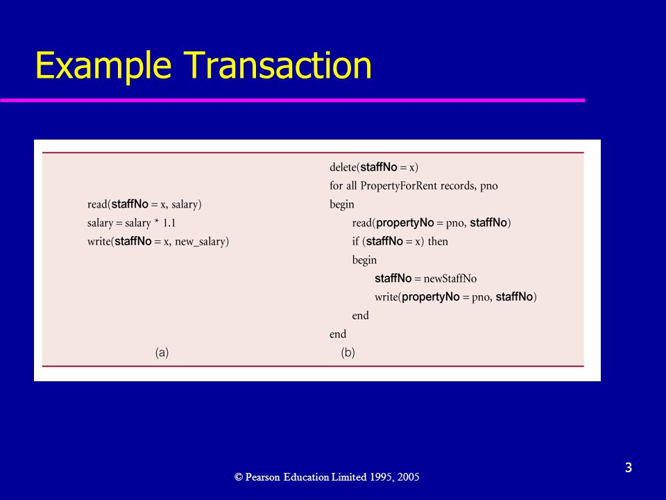 Example Transaction © Pearson Education Limited 1995, 2005