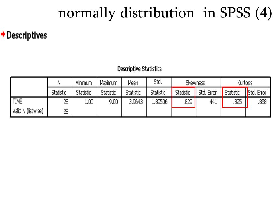 normally distribution in SPSS (4)