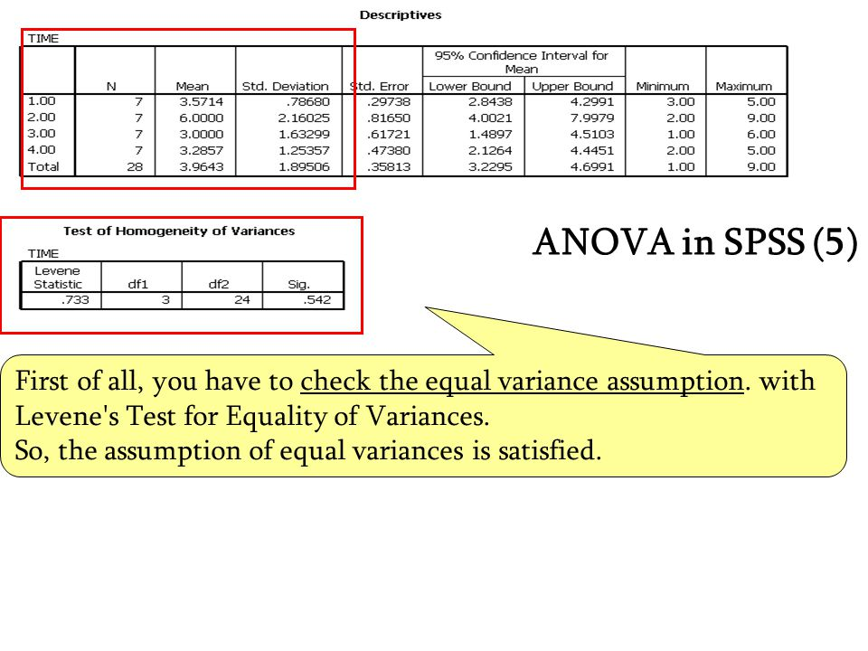 ANOVA in SPSS (5) First of all, you have to check the equal variance assumption. with Levene s Test for Equality of Variances.