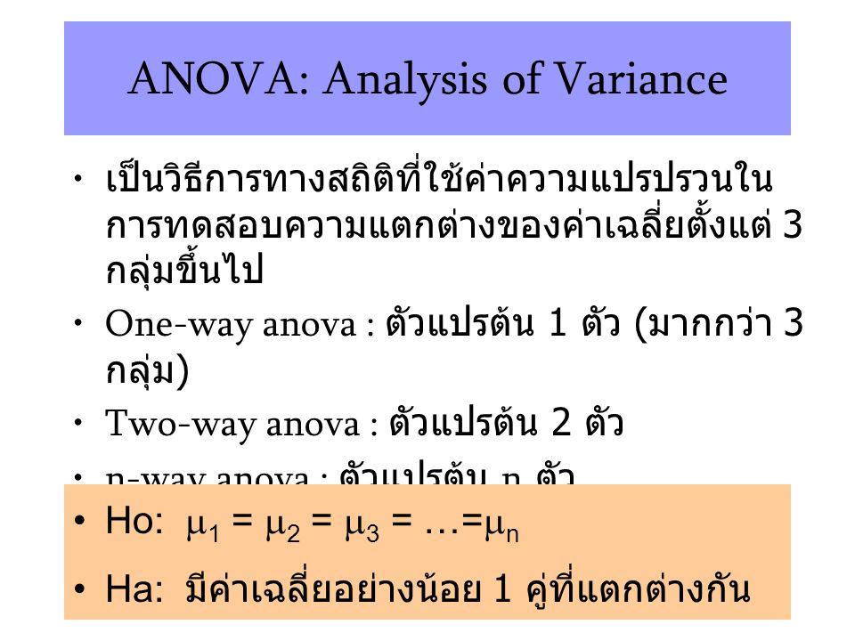 ANOVA: Analysis of Variance