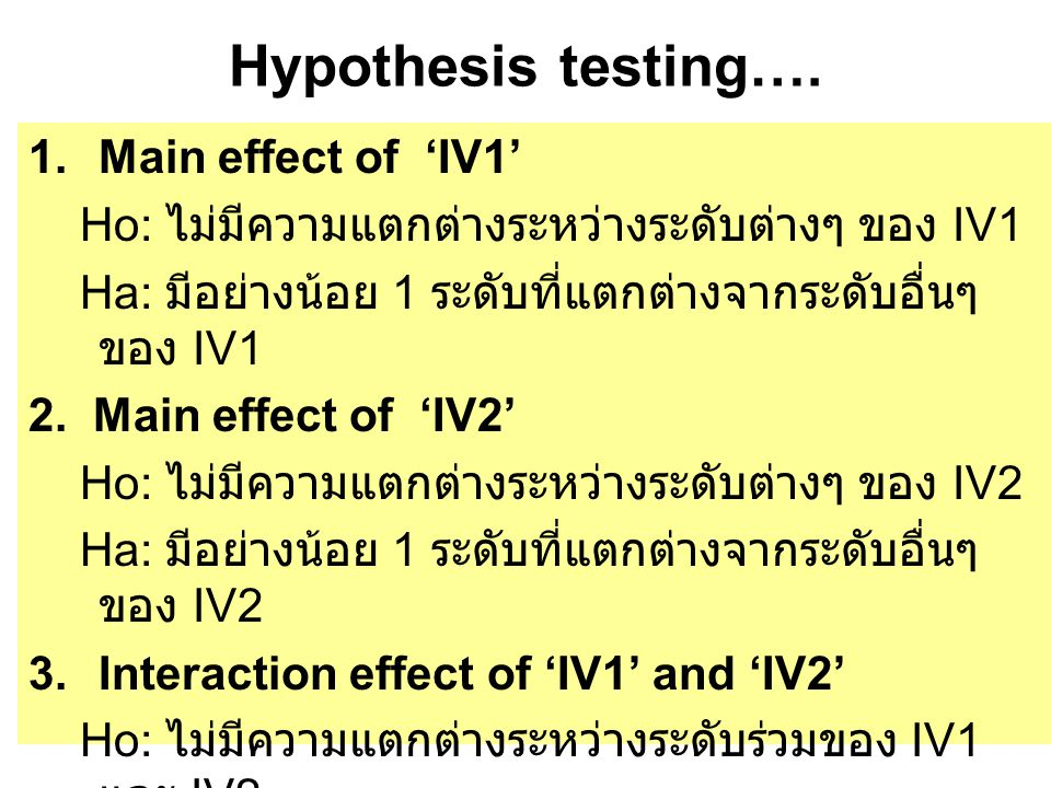 Hypothesis testing…. Main effect of 'IV1'