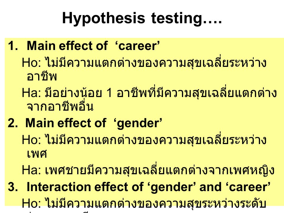 Hypothesis testing…. Main effect of 'career'