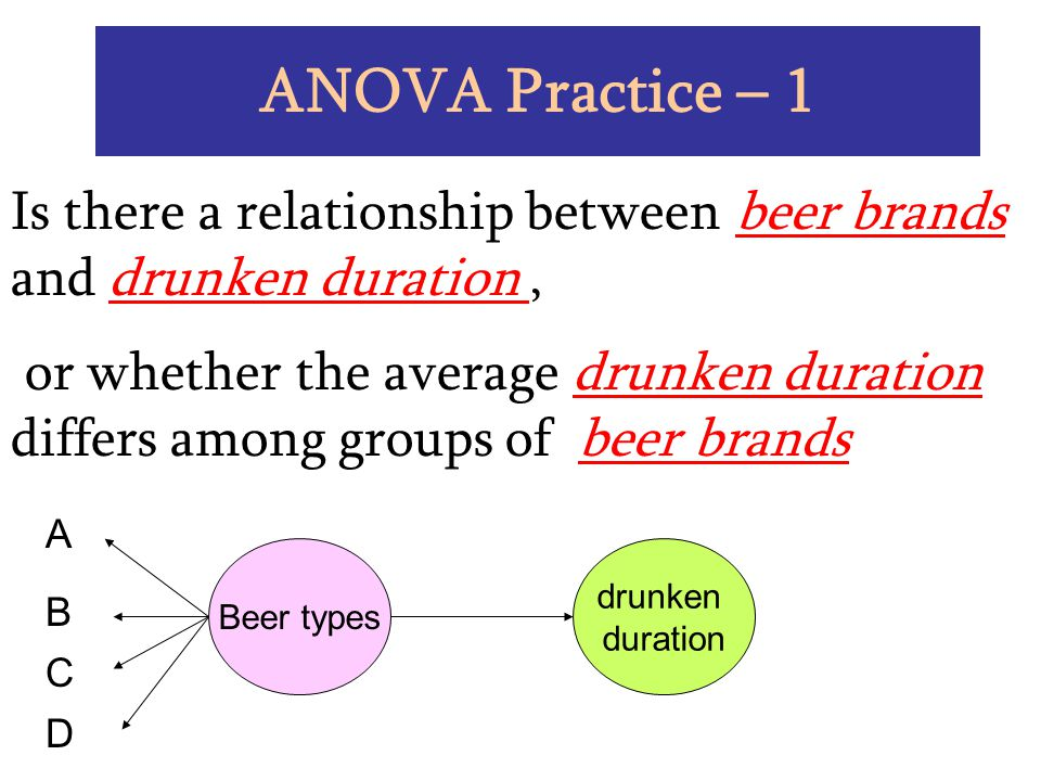 ANOVA Practice – 1 Is there a relationship between beer brands and drunken duration ,