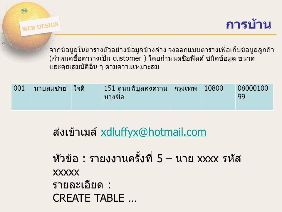 การบ้าน ส่งเข้าเมล์ xdluffyx@hotmail.com