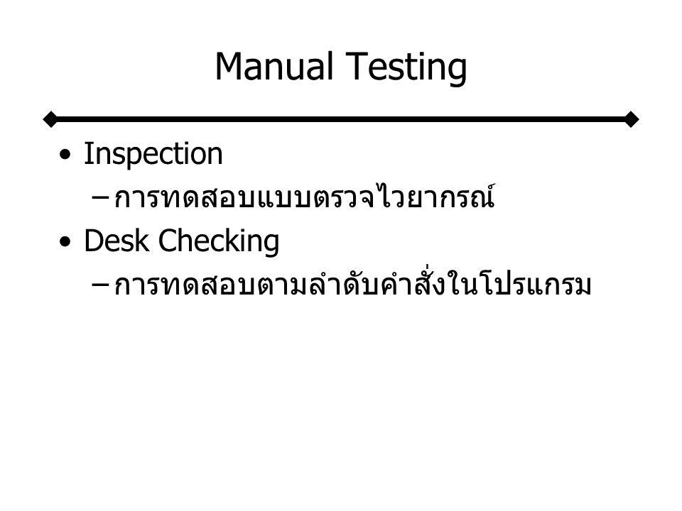 Manual Testing Inspection การทดสอบแบบตรวจไวยากรณ์ Desk Checking