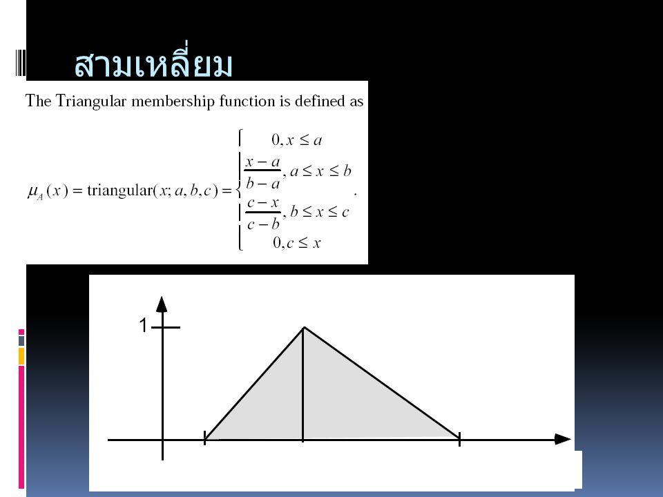 สามเหลี่ยม a b c x