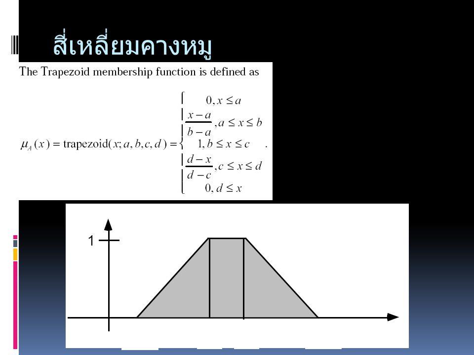 สี่เหลี่ยมคางหมู a b c d