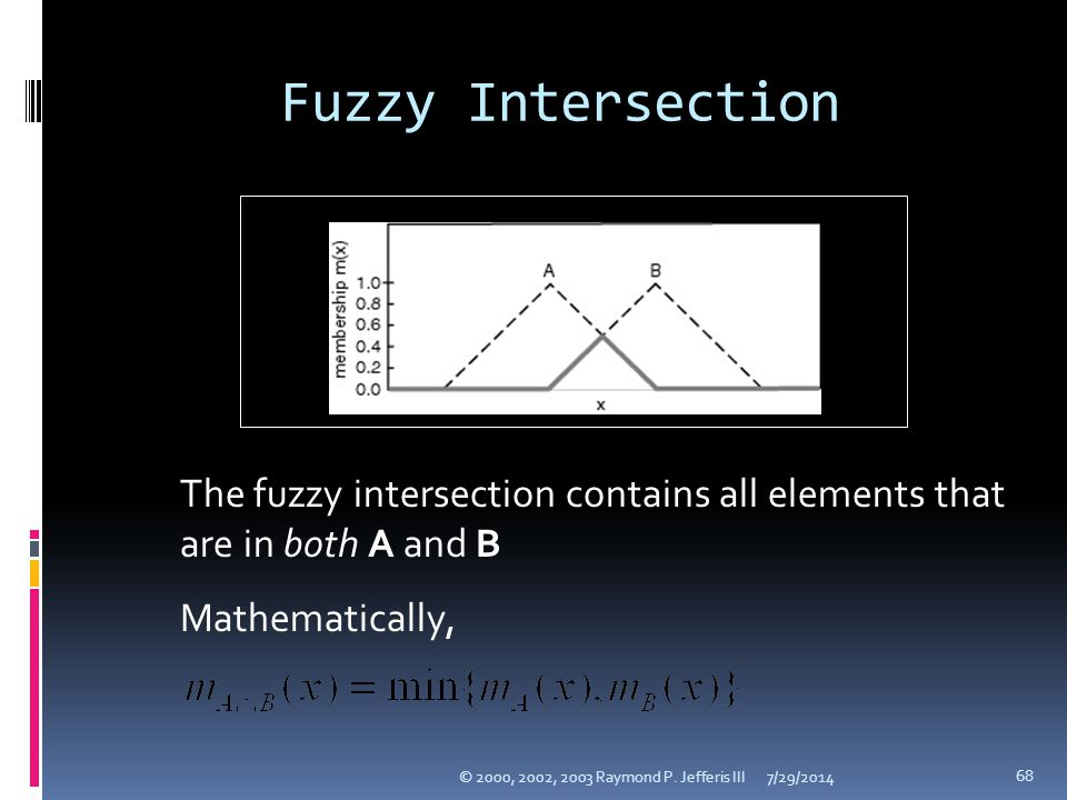 Fuzzy Intersection The fuzzy intersection contains all elements that are in both A and B. Mathematically,