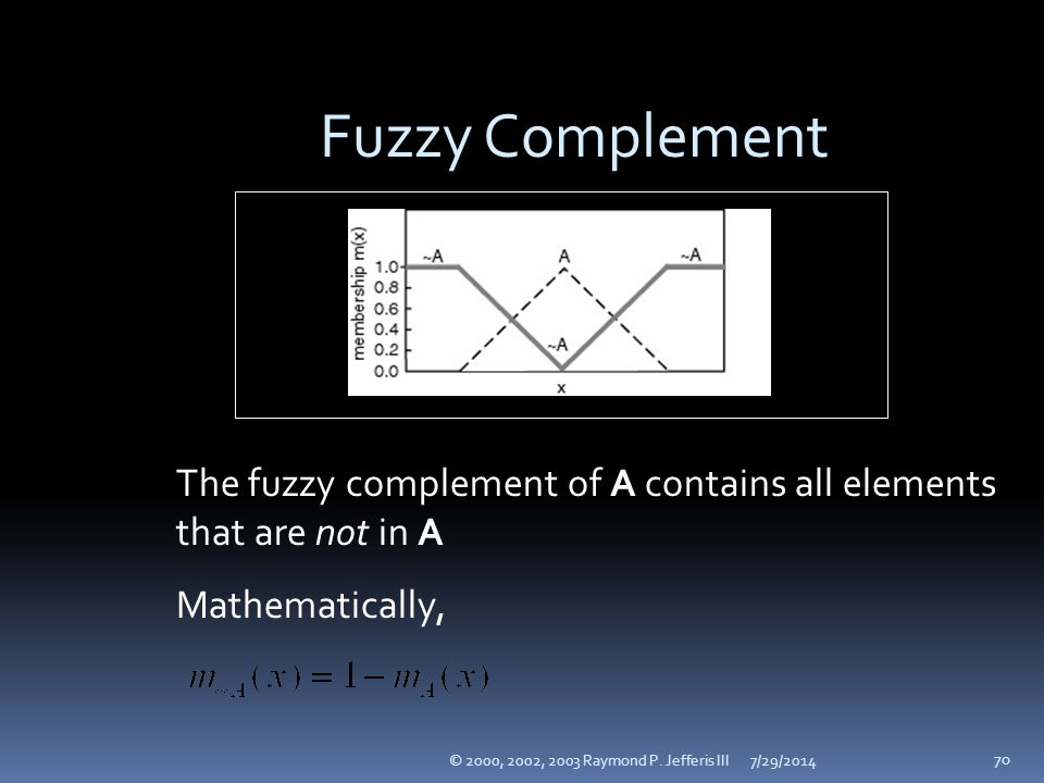 Fuzzy Complement The fuzzy complement of A contains all elements that are not in A. Mathematically,