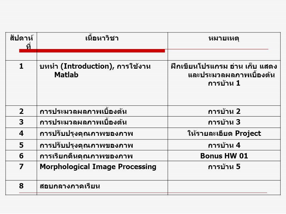บทนำ (Introduction), การใช้งาน Matlab