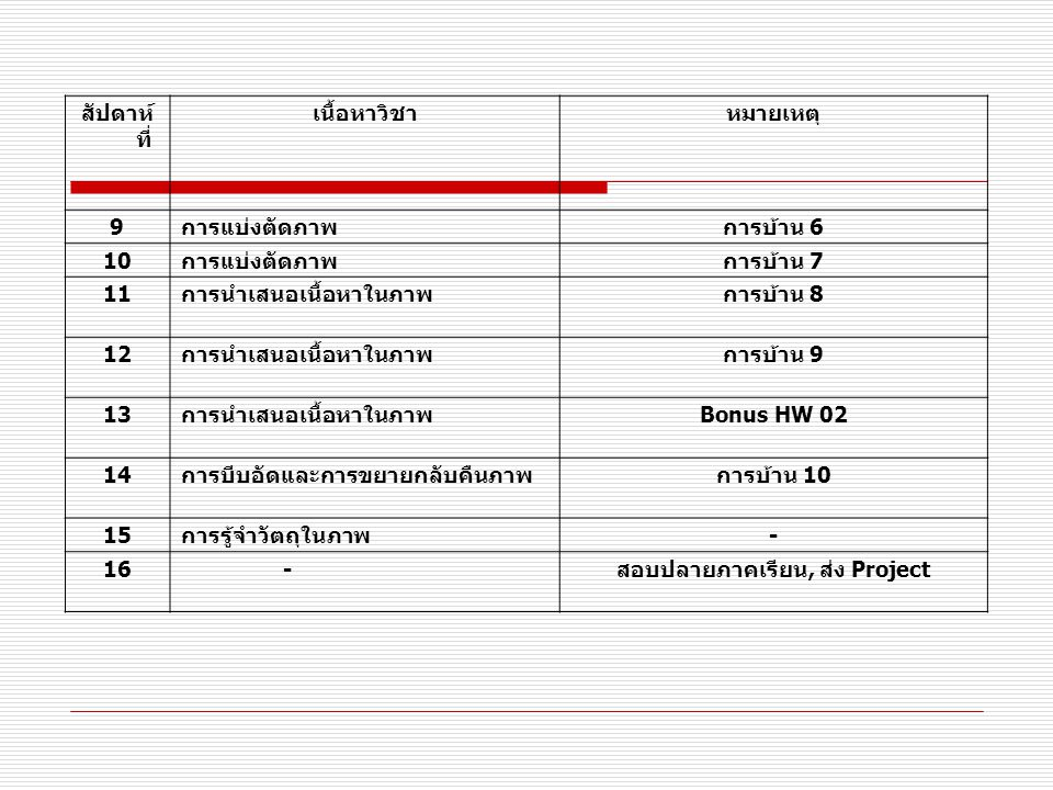 สอบปลายภาคเรียน, ส่ง Project