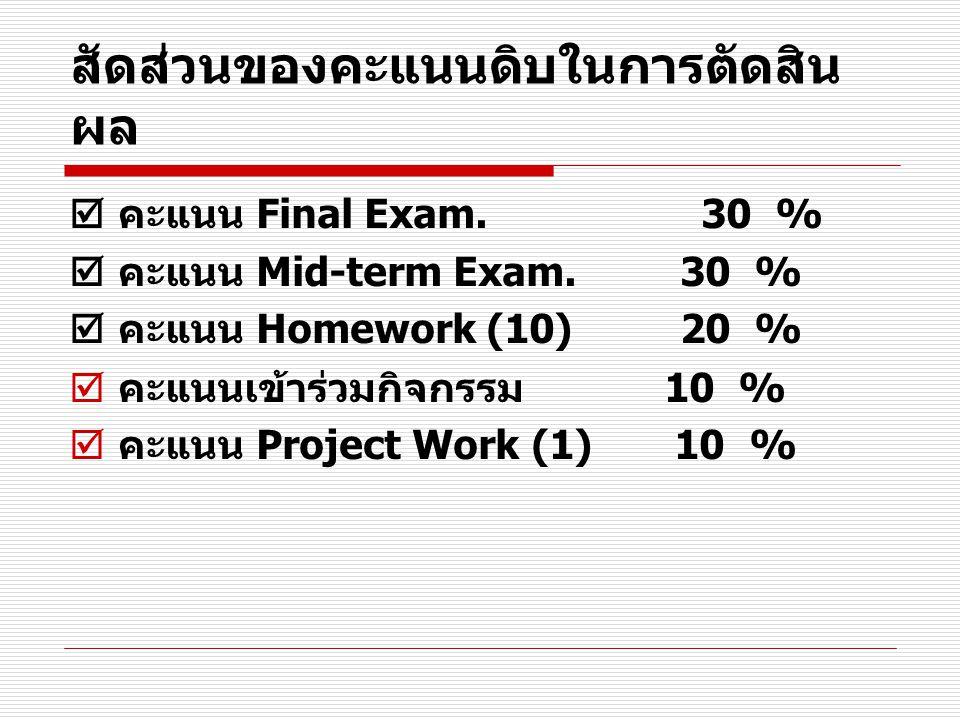 สัดส่วนของคะแนนดิบในการตัดสินผล