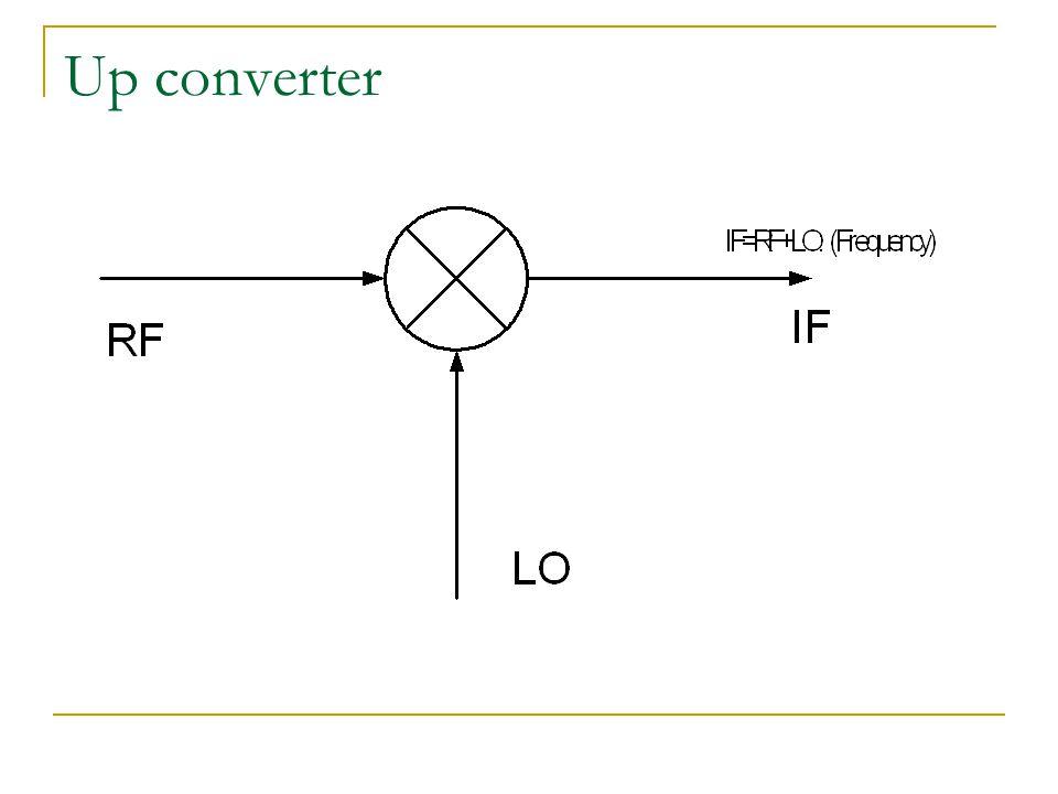 Up converter