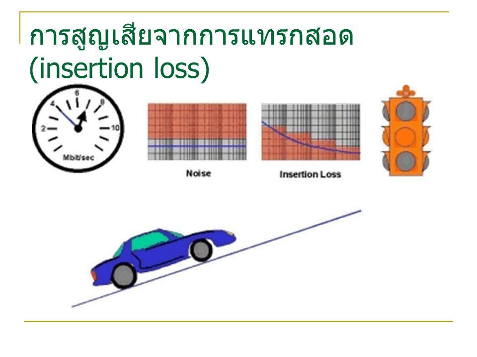 การสูญเสียจากการแทรกสอด(insertion loss)