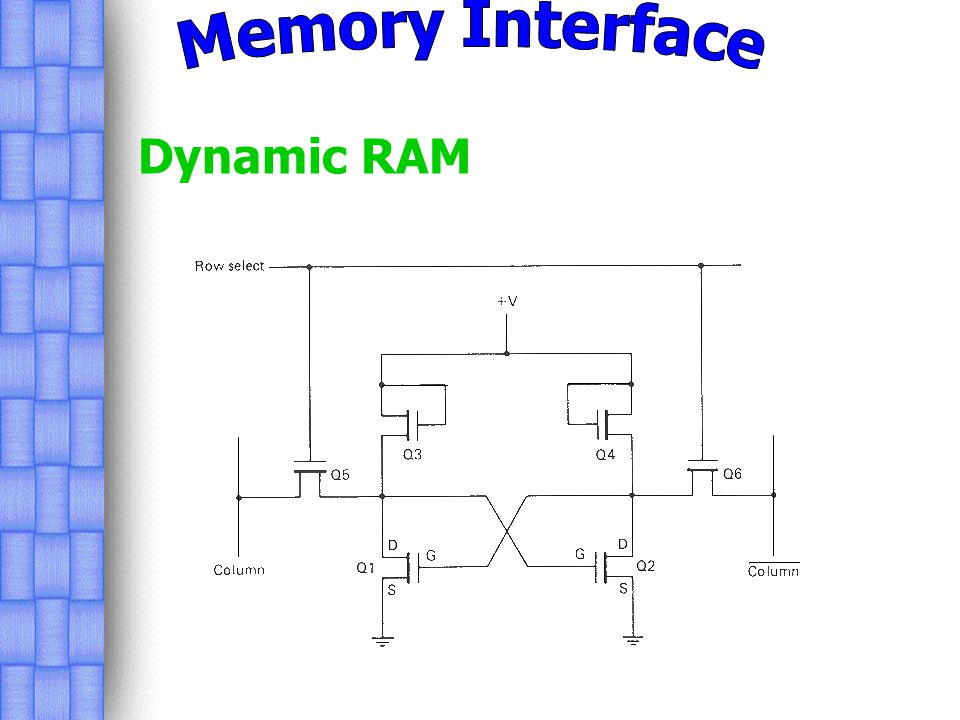 Memory Interface Dynamic RAM