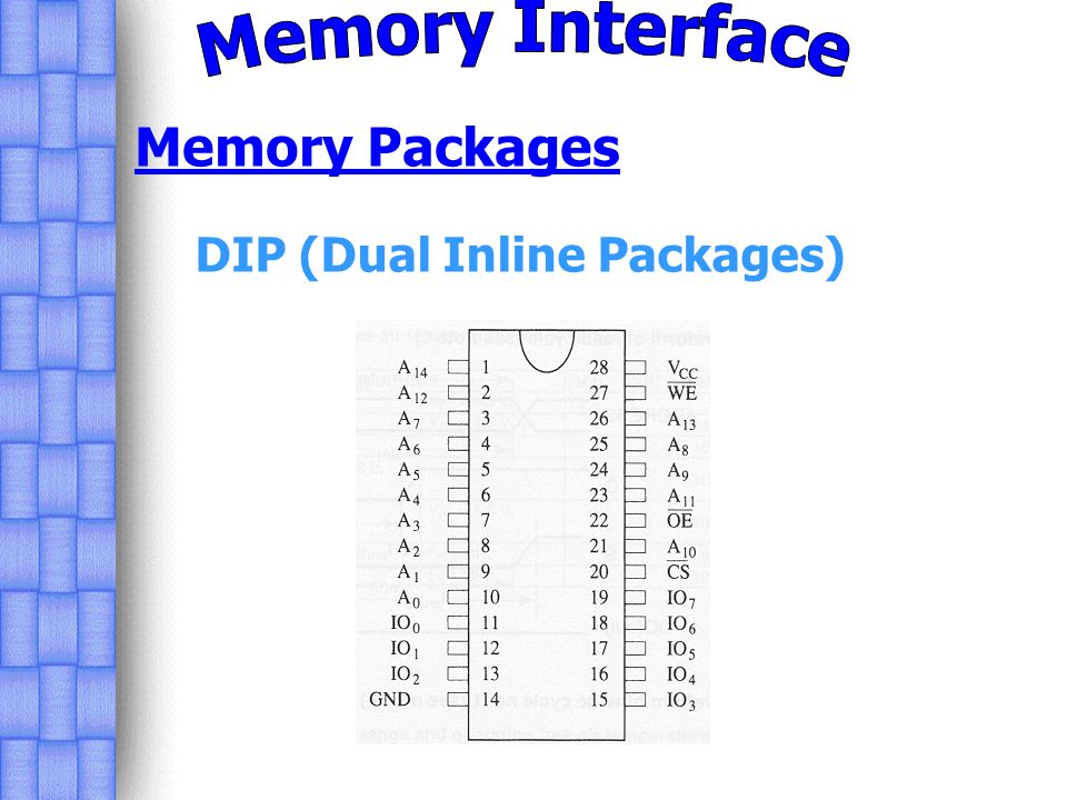 Memory Interface Memory Packages DIP (Dual Inline Packages)