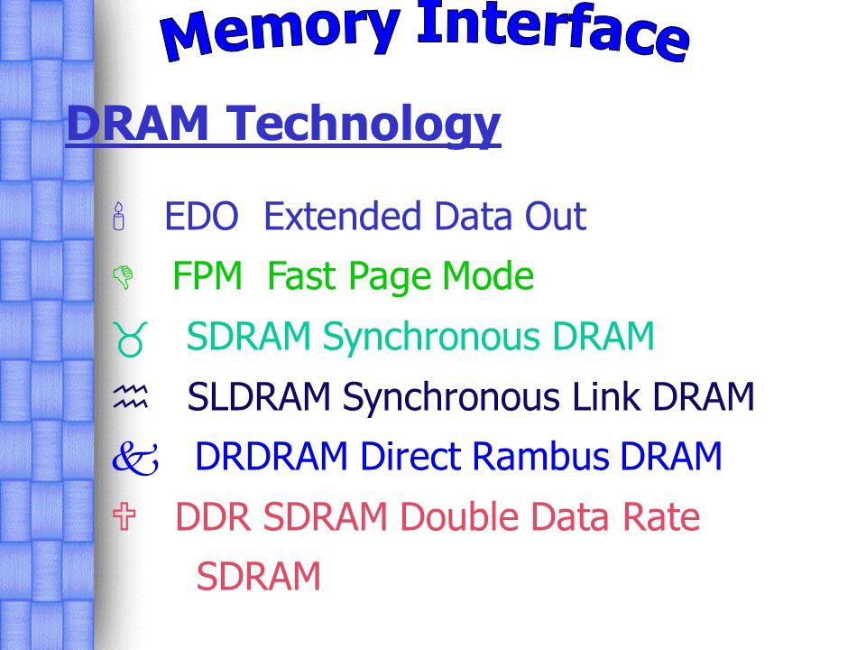 DRAM Technology Memory Interface EDO Extended Data Out