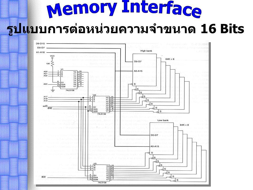 Memory Interface รูปแบบการต่อหน่วยความจำขนาด 16 Bits