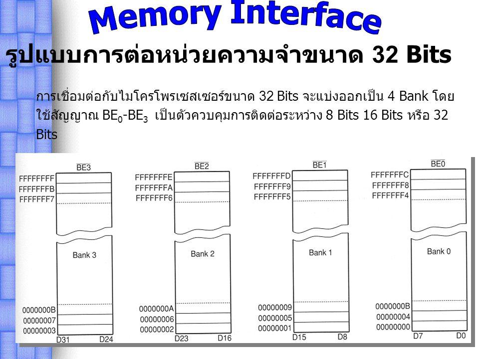 รูปแบบการต่อหน่วยความจำขนาด 32 Bits