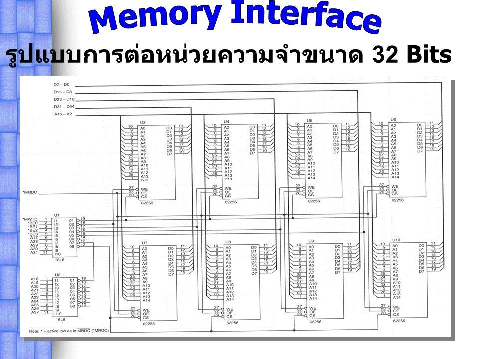 Memory Interface รูปแบบการต่อหน่วยความจำขนาด 32 Bits