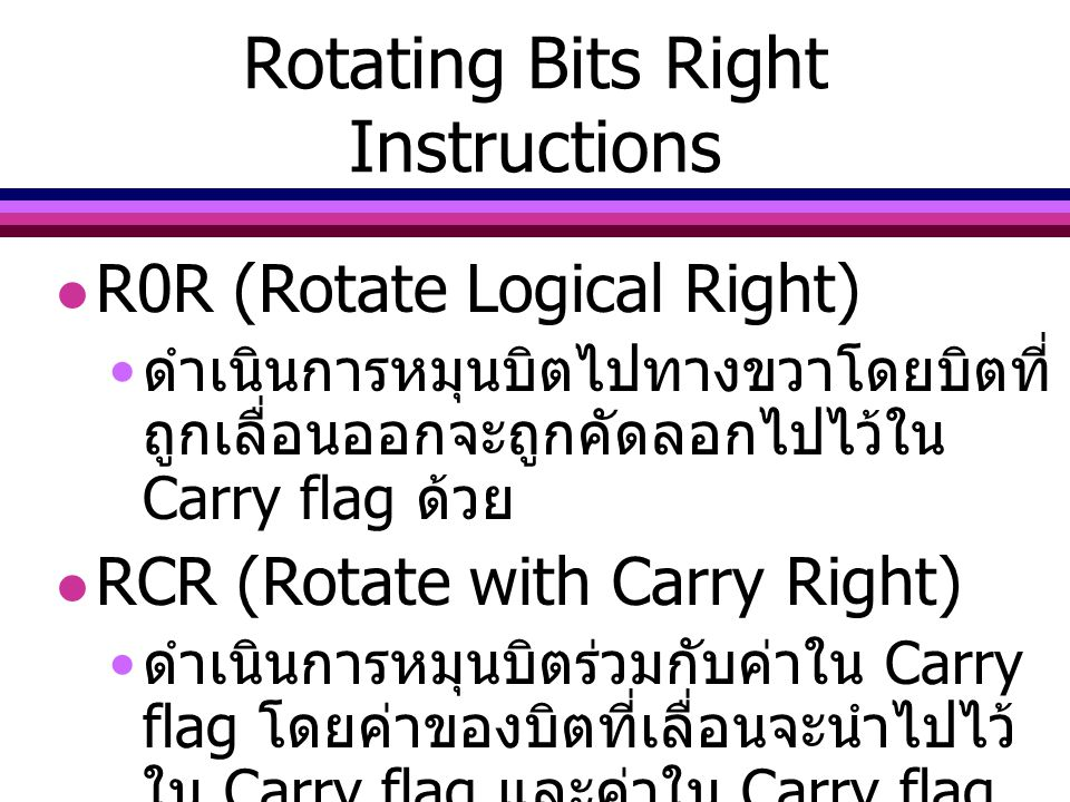 Rotating Bits Right Instructions