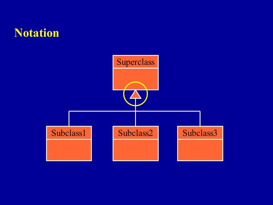 Notation Superclass Subclass2 Subclass3 Subclass1
