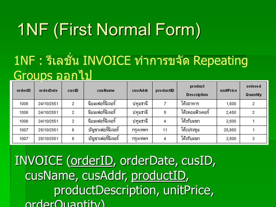 1NF (First Normal Form) 1NF : รีเลชั่น INVOICE ทำการขจัด Repeating Groups ออกไป. INVOICE (orderID, orderDate, cusID, cusName, cusAddr, productID,