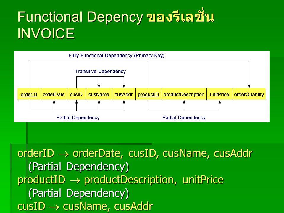 Functional Depency ของรีเลชั่น INVOICE