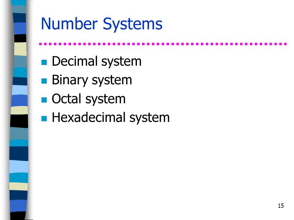 Number Systems Decimal system Binary system Octal system