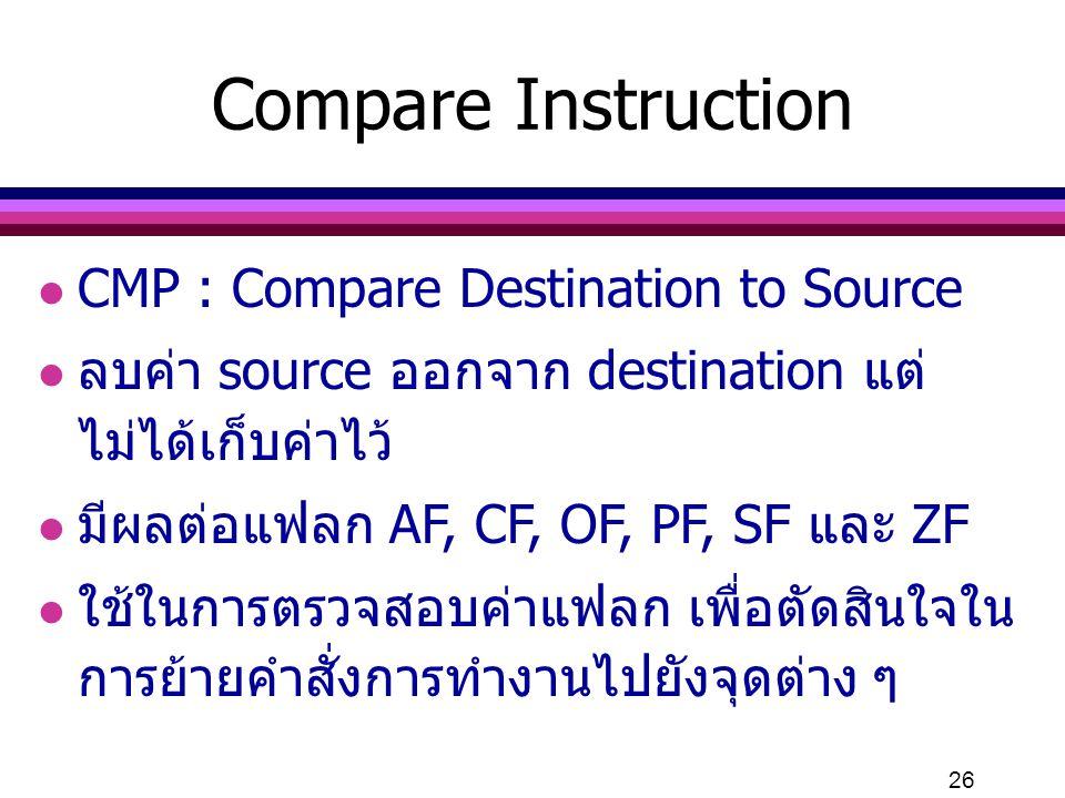 Compare Instruction CMP : Compare Destination to Source