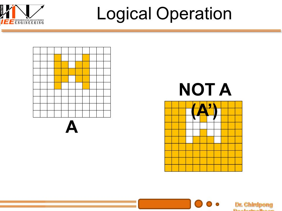 Logical Operation NOT A (A') A