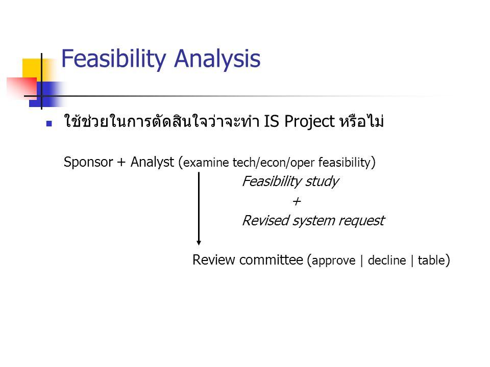 Feasibility Analysis ใช้ช่วยในการตัดสินใจว่าจะทำ IS Project หรือไม่