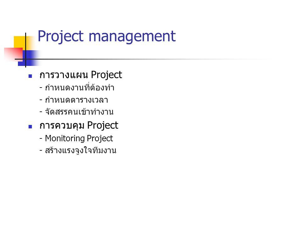 Project management การวางแผน Project การควบคุม Project