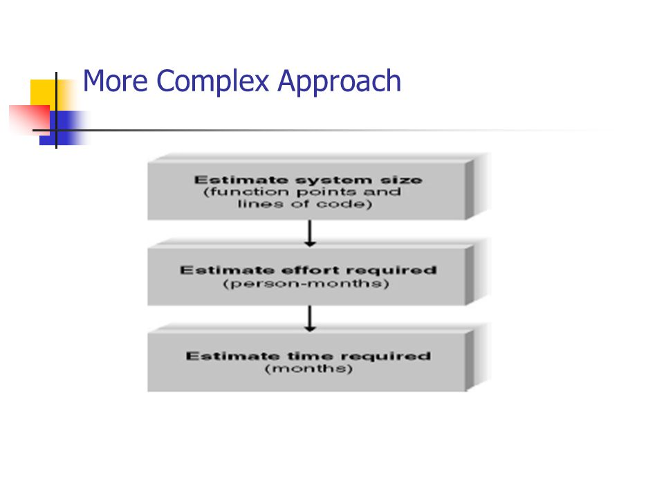 More Complex Approach
