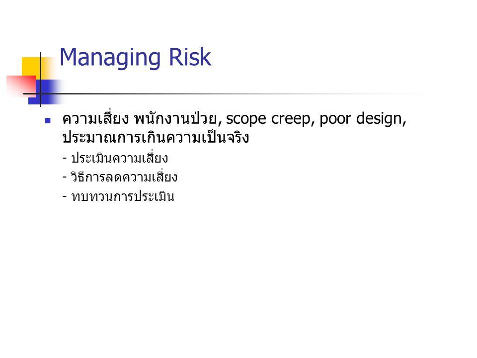 Managing Risk ความเสี่ยง พนักงานป่วย, scope creep, poor design, ประมาณการเกินความเป็นจริง. - ประเมินความเสี่ยง.